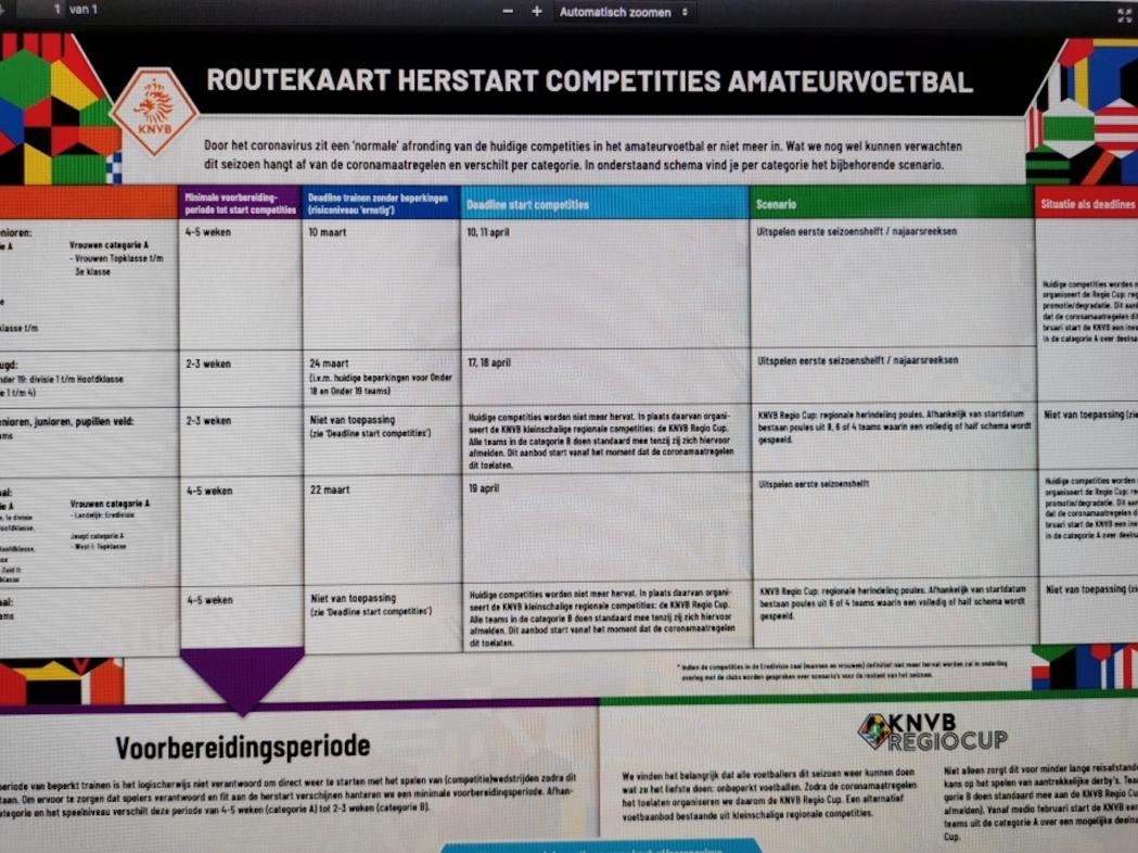 Routekaart amateurvoetbalcompetities